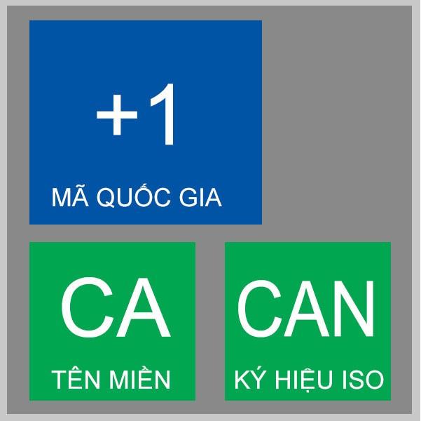 ma-vung-canada