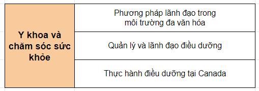 post-graduate-langara