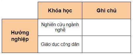 du-hoc-canada-trung-hoc-pho-thong