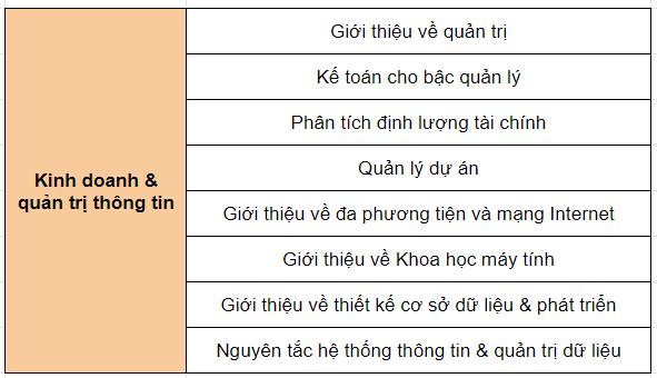 du-hoc-singapore-cung-eduphil