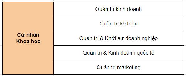 du-hoc-singapore-dai-hoc-royal-holloway