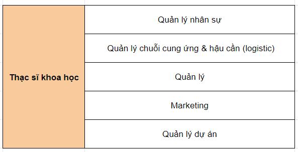du-hoc-singapore-dai-hoc-dublin
