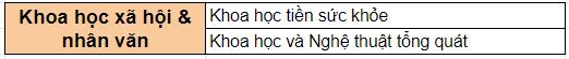 nganh-hoc-chuong-trinh-chung-chi