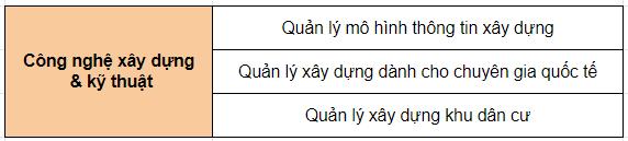 du-hoc-canada-cung-eduphil