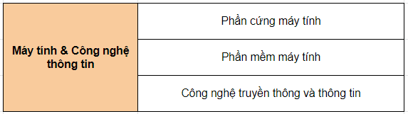 du-hoc-canada-nganh-cong-nghe-thong-tin
