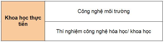 chuong-trinh-dao-tao-fanshawe