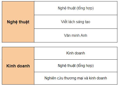chuyen-tiep-dai-hoc