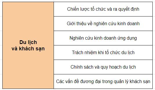 cu-nhan-danh-du-nanyang