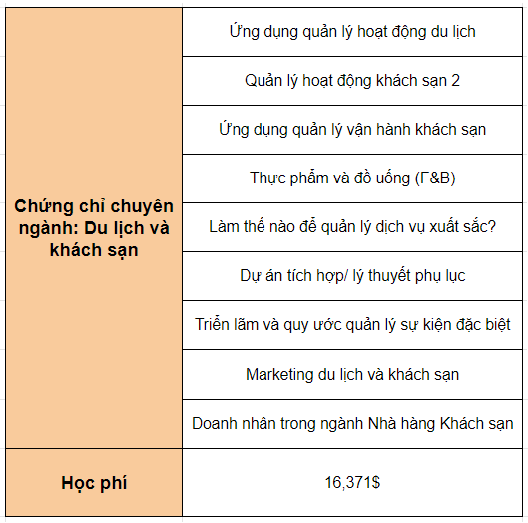 truong-cao-dang-nanyang