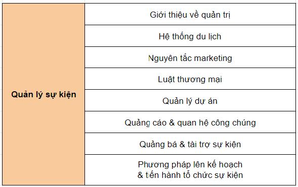 he-cao-dang-tai-hoc-vien-kaplan-singapore