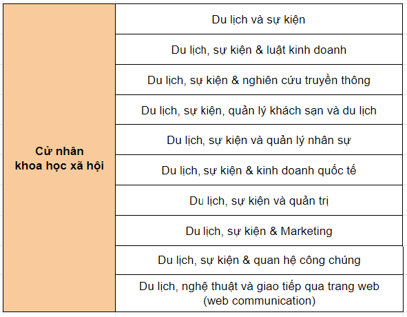 du-hoc-singapore-dai-hoc-murdoch