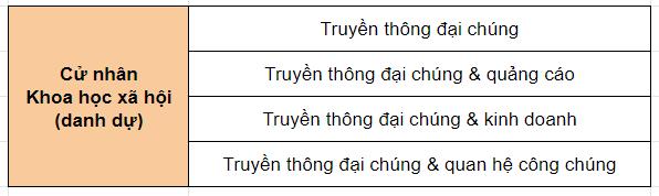 du-hoc-singapore-dai-hoc-northumbia